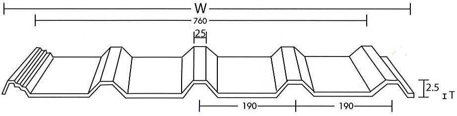 หลังคาแผ่นใสเรซินโพลีเอสเตอร์ ลอน 760 หนา1.5 มิล สีใส